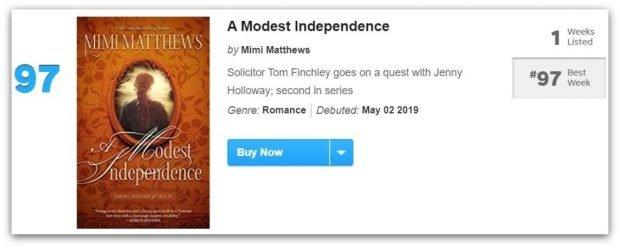 USA Today Bestseller List A Modest Independence by Mimi Matthews e1556771815277